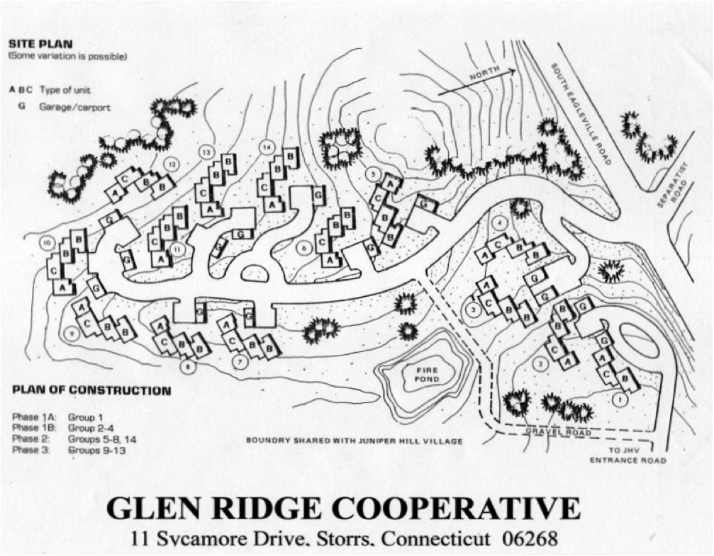 Glen Ridge Cooperative